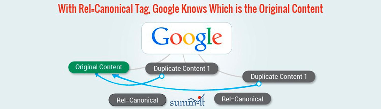 Canonical Link / Canonical URL richtig eingesetzt schützt vor Duplicate Content - summ-it Unternehmensberatung