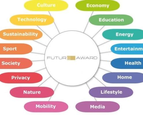 DVPT Future Award 2017 - summ-it Unternehmensberatung