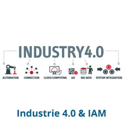 Industrie 4.0 - Identity und Access Management - summ-it Unternehmensberatung