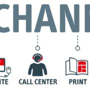 Omni-Channel Customer Communication Management - summ-it Unternehmensberatung Stuttgart