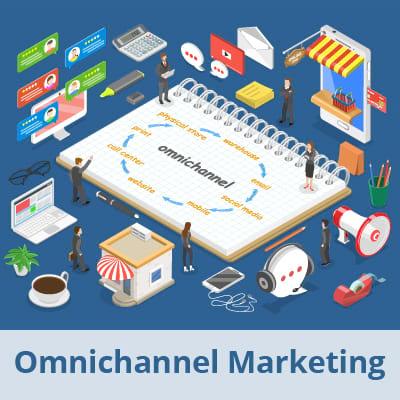 Omnichannel Marketing mit summ-it Unternehmensberatung vernetzt alle Marketing-Kanäle