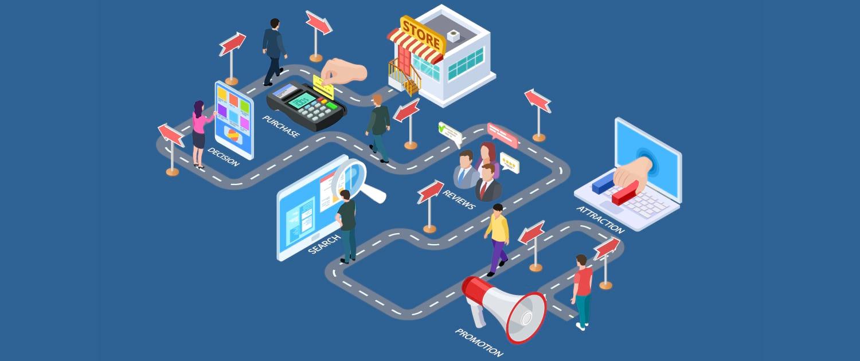 Die Buying Journey im Inbound Sales: HubSpot unterstützt an jedem Touchpoint und in jeder Phase des Sales Cycle - summ-it Unternehmensberatung